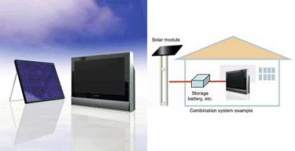 Solar TV - Television in India